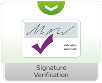 xyzmo Signature verifications
