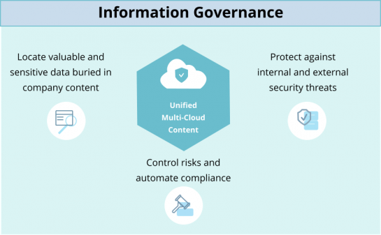 Information Governance Graphic.png